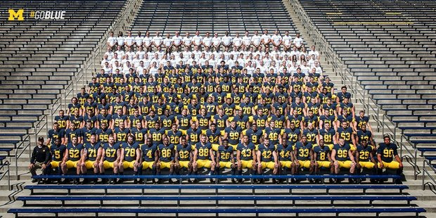 Michigan Football Developing Depth Chart 2016